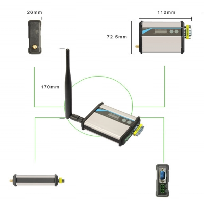 WIFI+RFID Wireless Counter