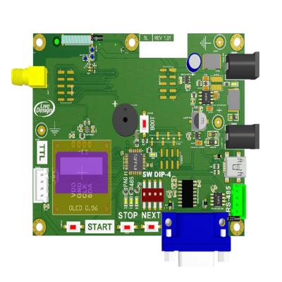 RF Module EVB Test